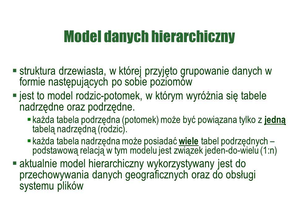 Model danych hierarchiczny