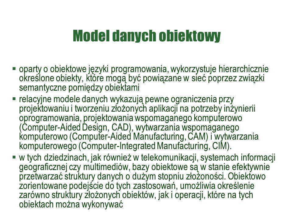 Model danych obiektowy