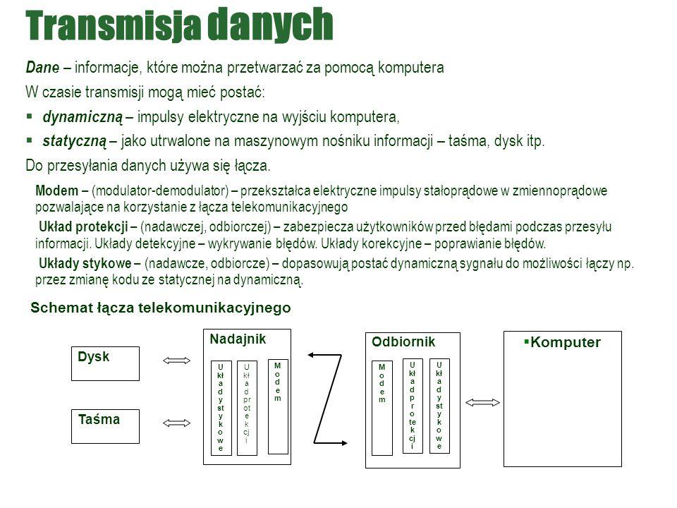 Transmisja danych Dane – informacje, które można przetwarzać za pomocą komputera. W czasie transmisji mogą mieć postać: