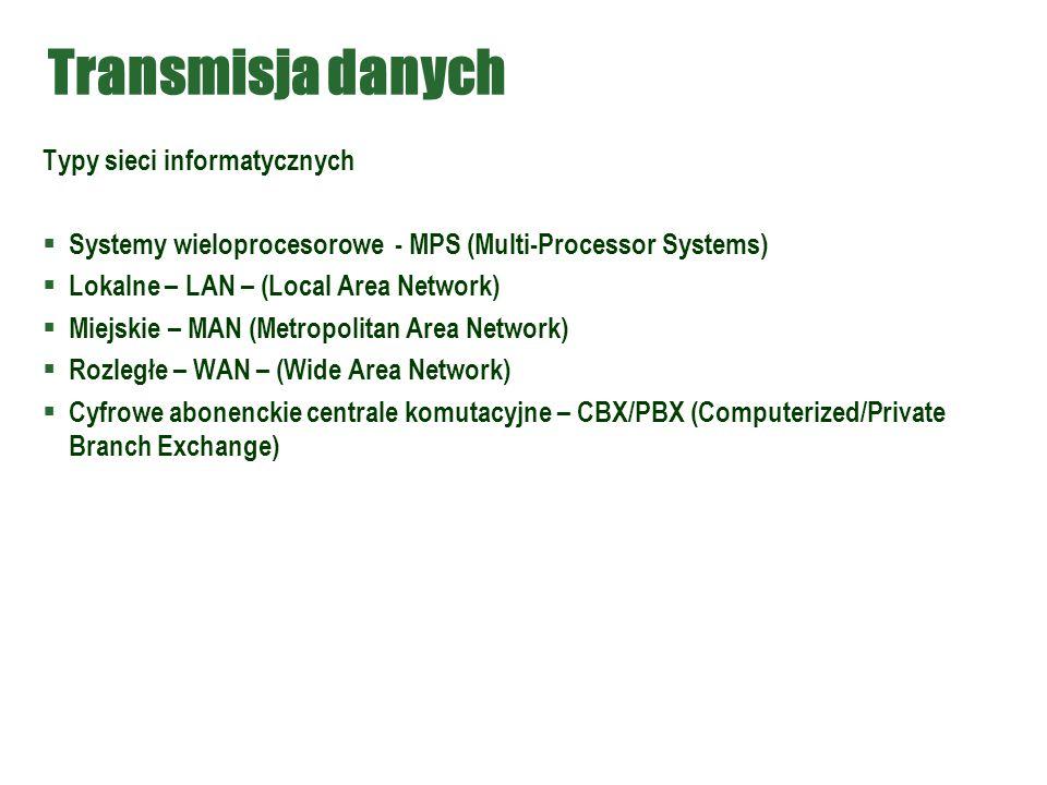 Transmisja danych Typy sieci informatycznych