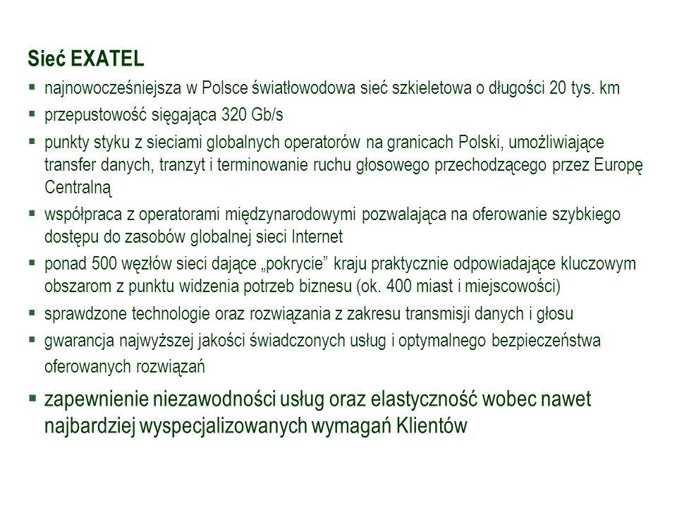Sieć EXATEL najnowocześniejsza w Polsce światłowodowa sieć szkieletowa o długości 20 tys. km. przepustowość sięgająca 320 Gb/s.
