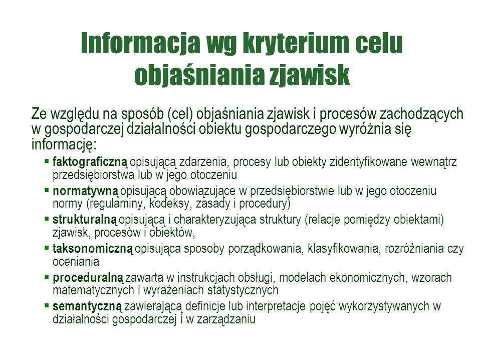 Informacja wg kryterium celu objaśniania zjawisk