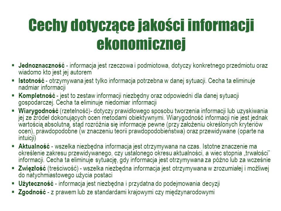 Cechy dotyczące jakości informacji ekonomicznej