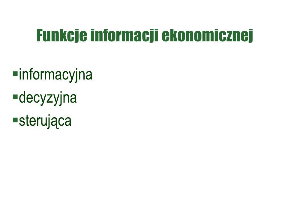 Funkcje informacji ekonomicznej