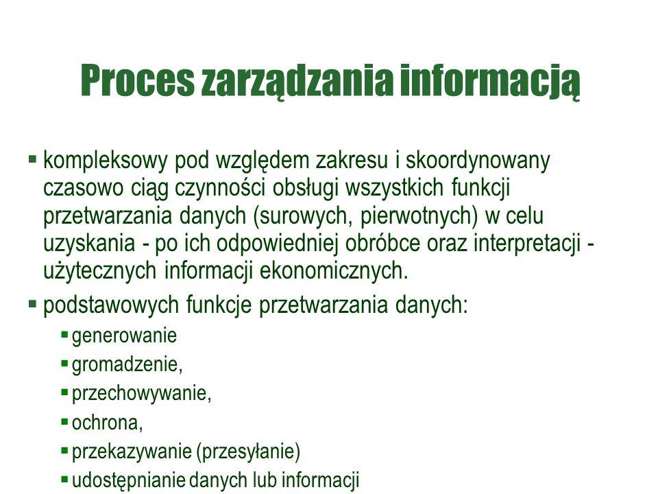 Proces zarządzania informacją