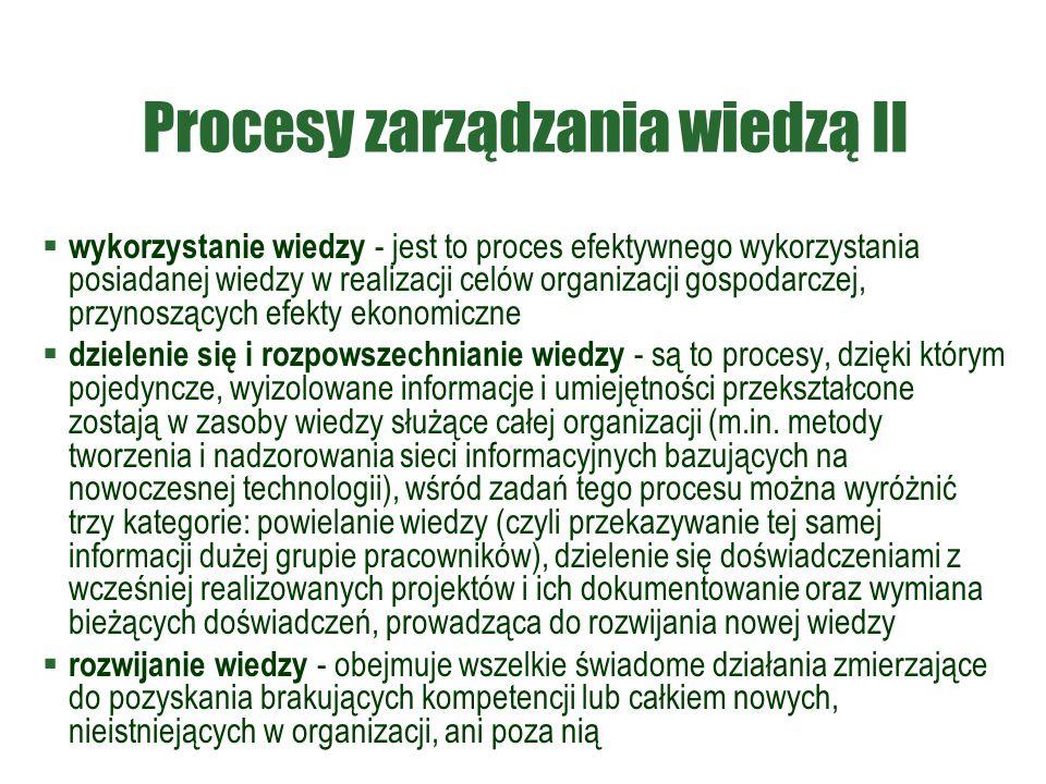 Procesy zarządzania wiedzą II