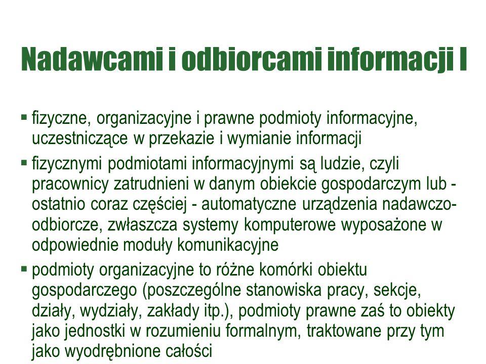 Nadawcami i odbiorcami informacji I