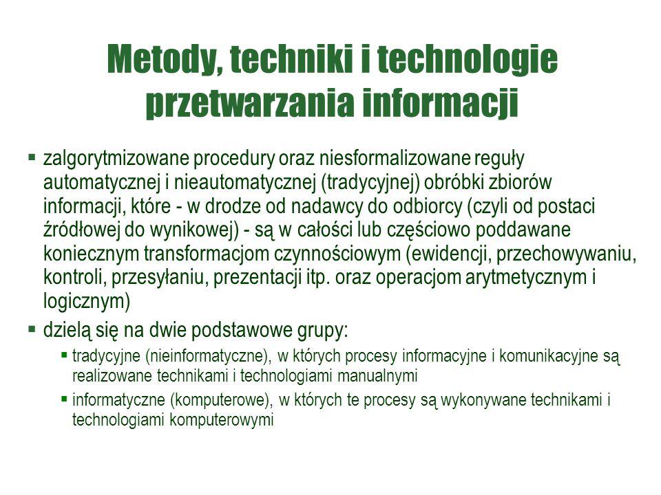 Metody, techniki i technologie przetwarzania informacji