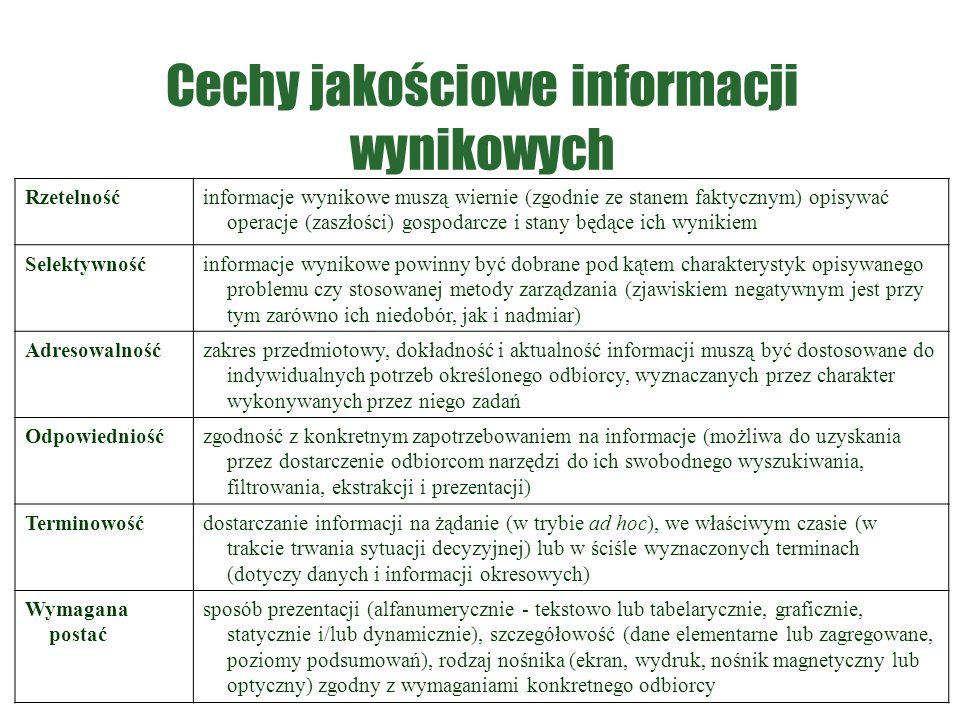 Cechy jakościowe informacji wynikowych