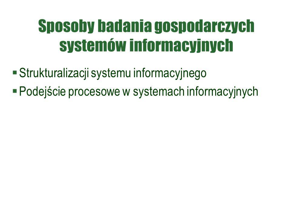 Sposoby badania gospodarczych systemów informacyjnych