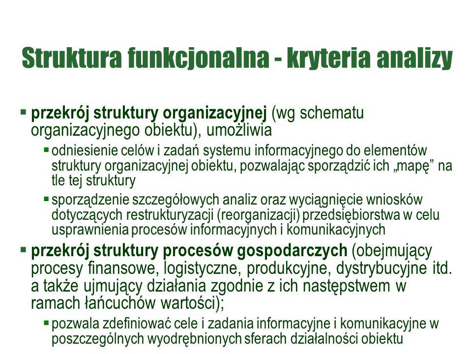 Struktura funkcjonalna - kryteria analizy