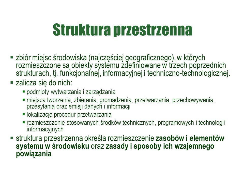 Struktura przestrzenna