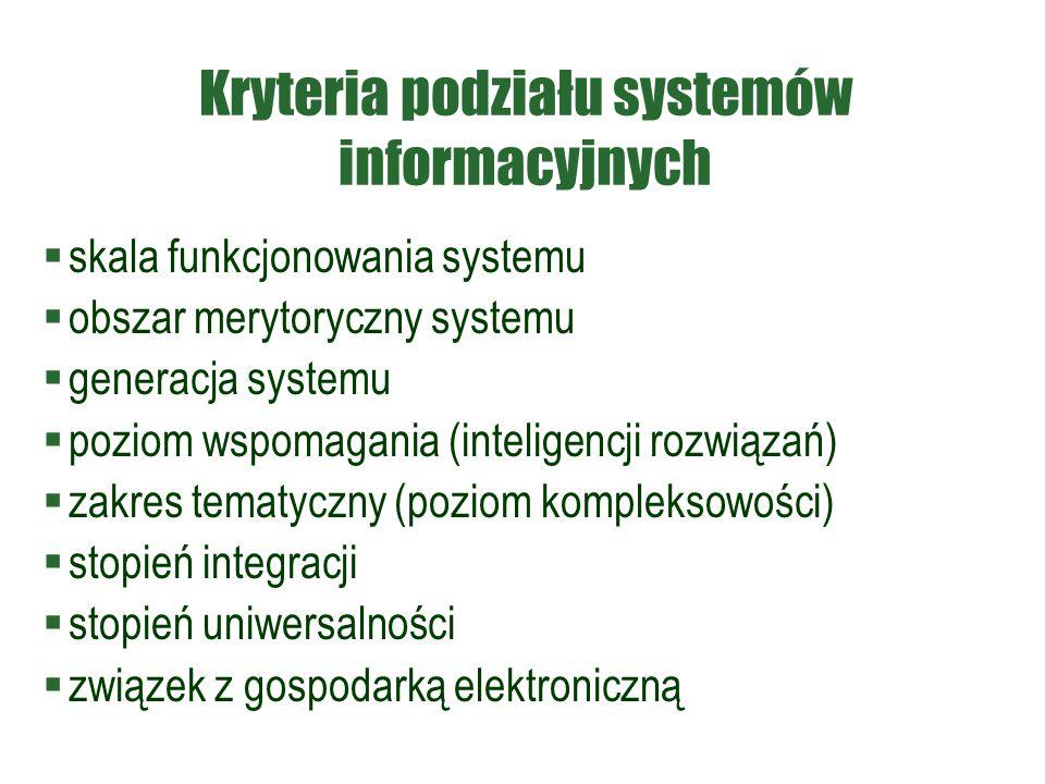 Kryteria podziału systemów informacyjnych