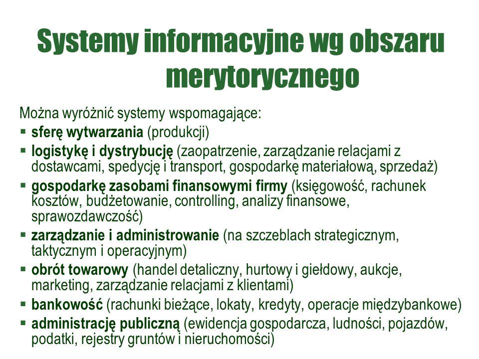 Systemy informacyjne wg obszaru merytorycznego