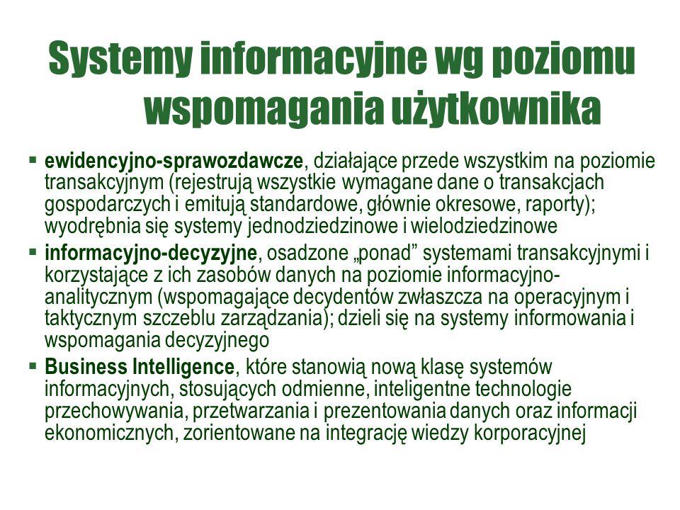 Systemy informacyjne wg poziomu wspomagania użytkownika
