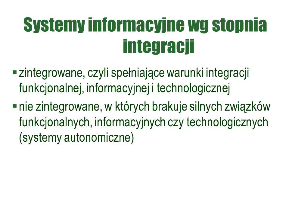 Systemy informacyjne wg stopnia integracji