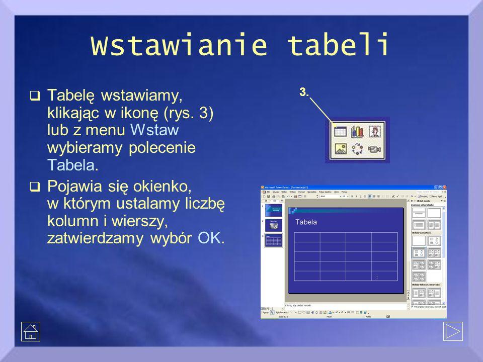 Wstawianie tabeli Tabelę wstawiamy, klikając w ikonę (rys. 3) lub z menu Wstaw wybieramy polecenie Tabela.