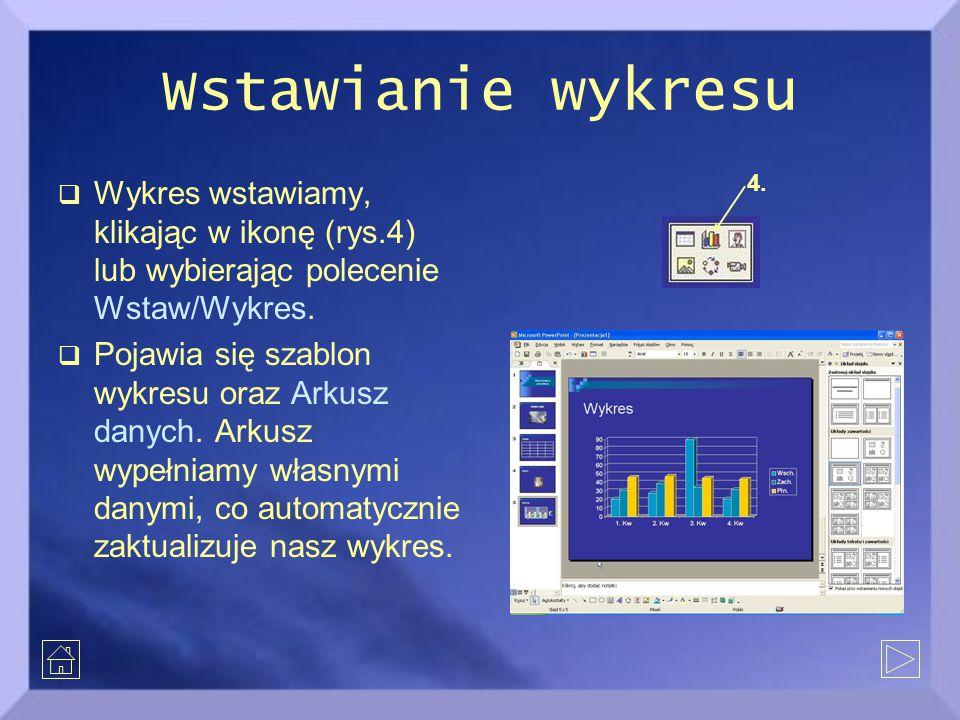 Wstawianie wykresu Wykres wstawiamy, klikając w ikonę (rys.4) lub wybierając polecenie Wstaw/Wykres.