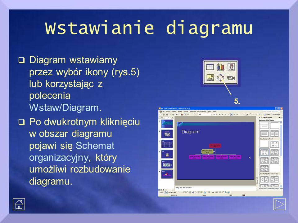 Wstawianie diagramu Diagram wstawiamy przez wybór ikony (rys.5) lub korzystając z polecenia Wstaw/Diagram.