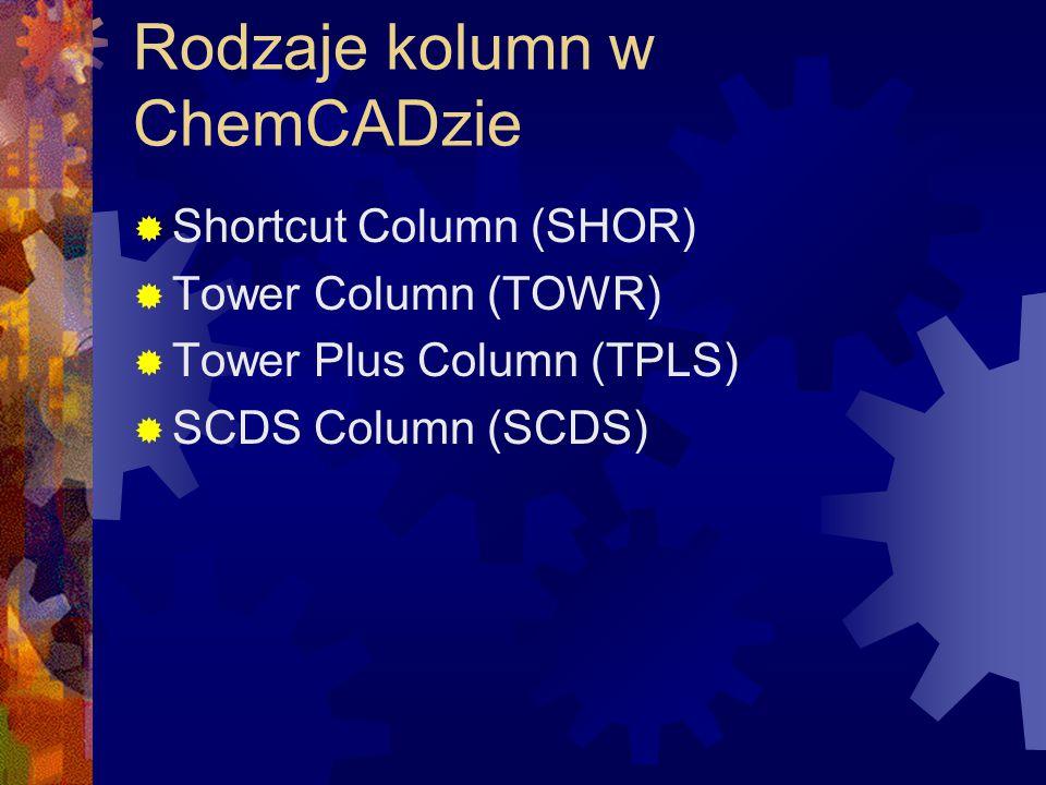 Rodzaje kolumn w ChemCADzie
