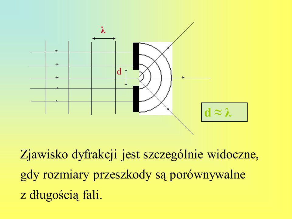 λ d. d ≈ λ.
