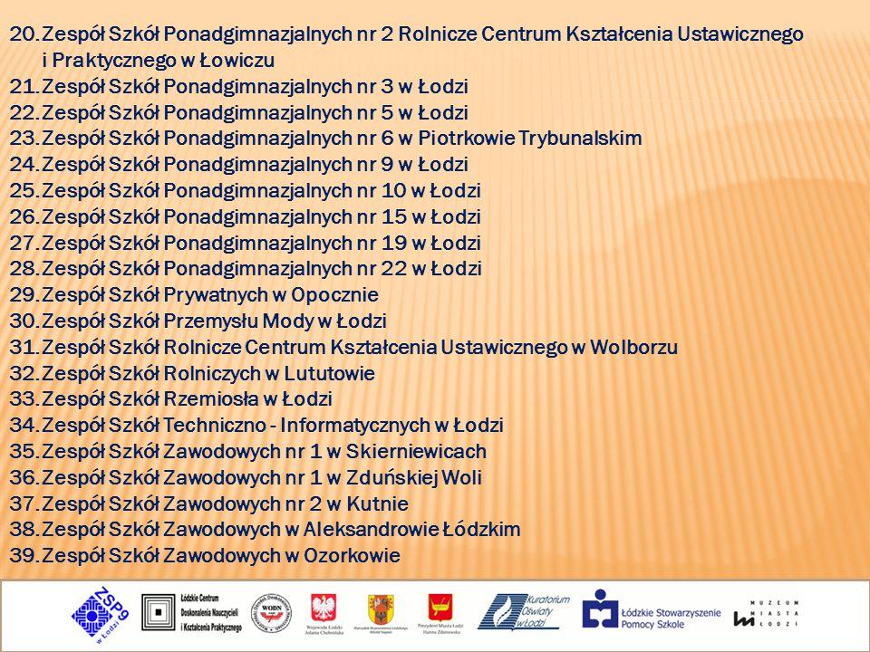 Zespół Szkół Ponadgimnazjalnych nr 2 Rolnicze Centrum Kształcenia Ustawicznego i Praktycznego w Łowiczu