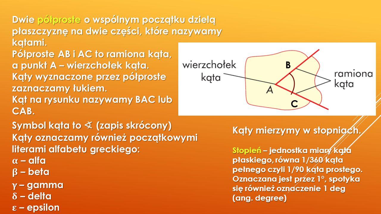 Dwie półproste o wspólnym początku dzielą płaszczyznę na dwie części, które nazywamy kątami.
