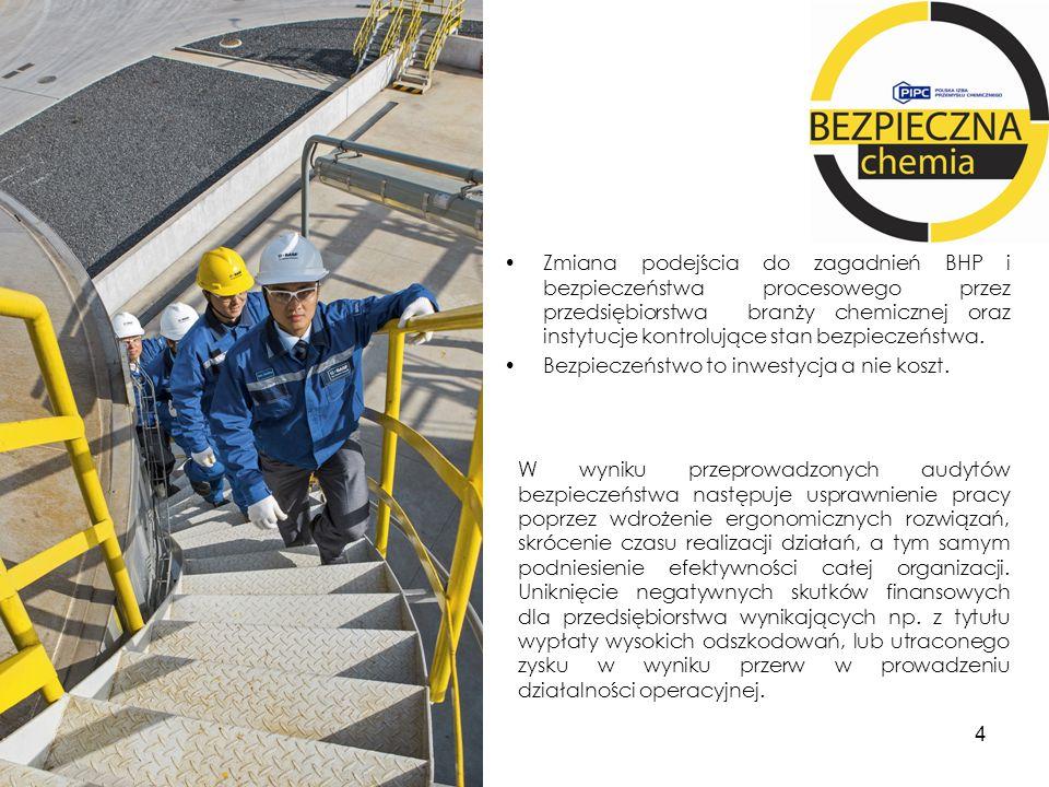 Zmiana podejścia do zagadnień BHP i bezpieczeństwa procesowego przez przedsiębiorstwa branży chemicznej oraz instytucje kontrolujące stan bezpieczeństwa.