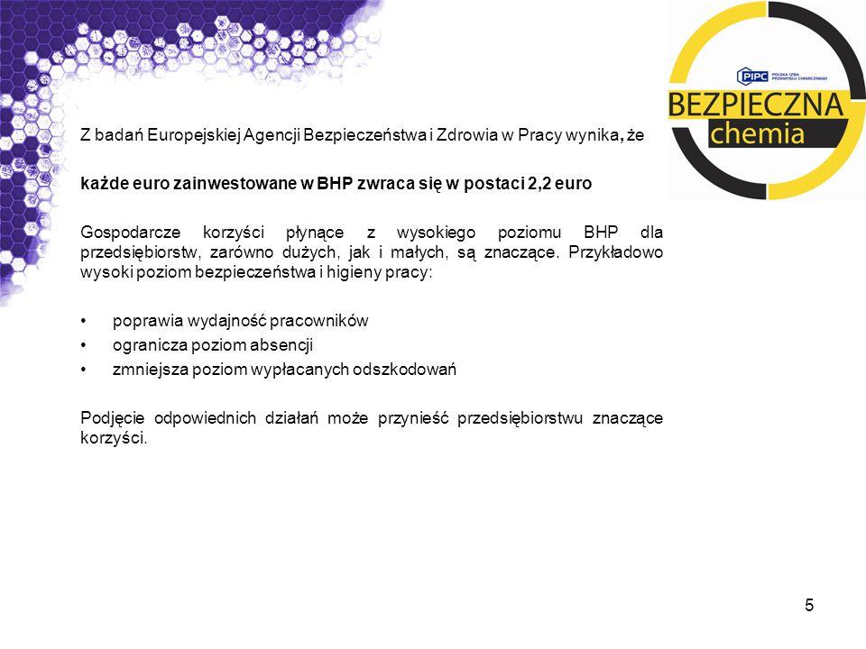 Z badań Europejskiej Agencji Bezpieczeństwa i Zdrowia w Pracy wynika, że