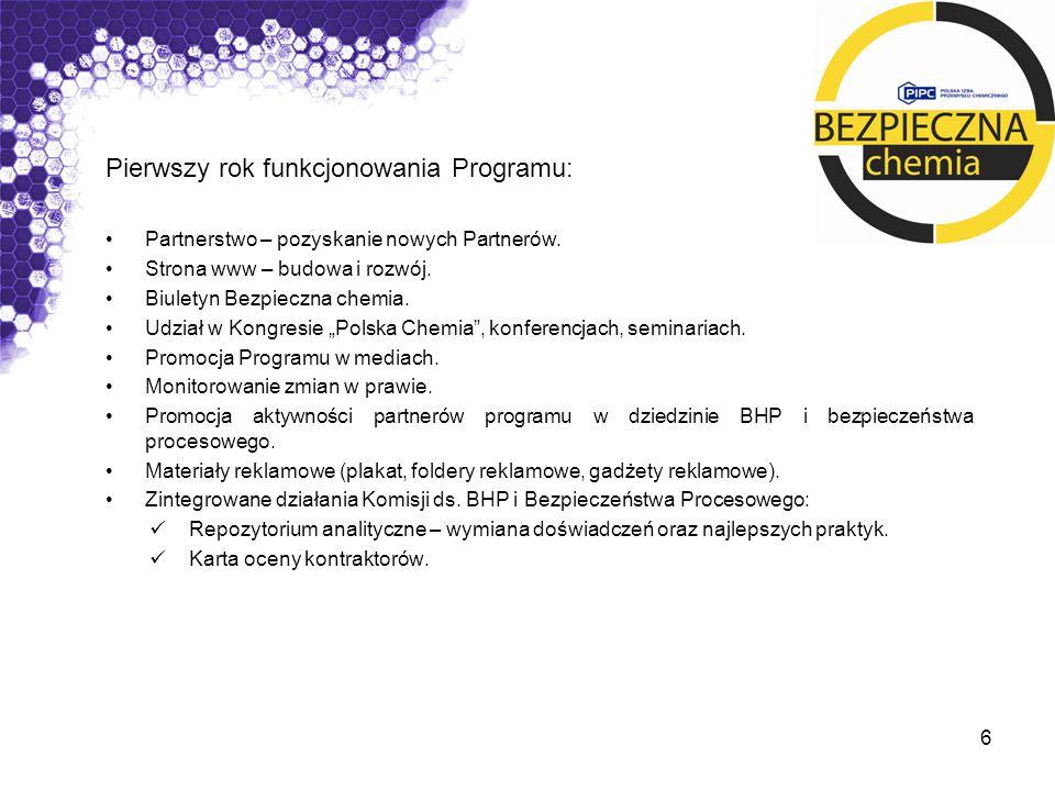 Pierwszy rok funkcjonowania Programu: