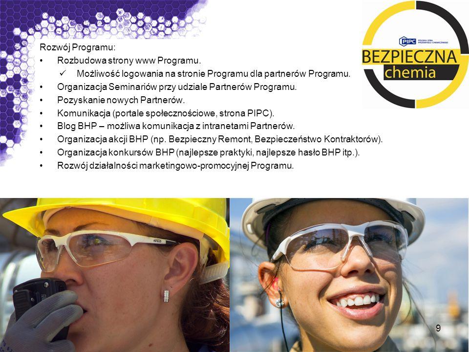 Rozwój Programu: Rozbudowa strony www Programu. Możliwość logowania na stronie Programu dla partnerów Programu.