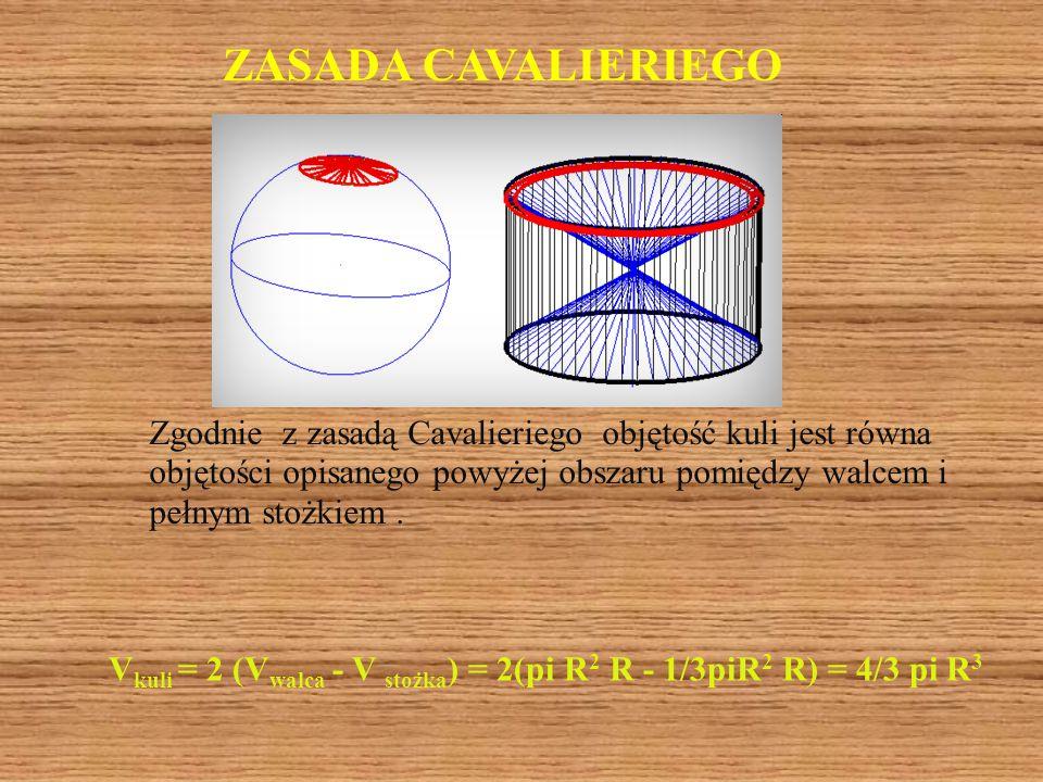 ZASADA CAVALIERIEGO Zgodnie z zasadą Cavalieriego objętość kuli jest równa objętości opisanego powyżej obszaru pomiędzy walcem i pełnym stożkiem .