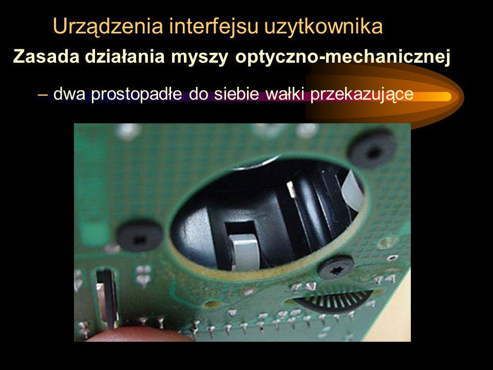 Urządzenia interfejsu uzytkownika