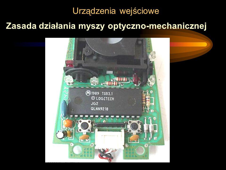 Urządzenia wejściowe Zasada działania myszy optyczno-mechanicznej