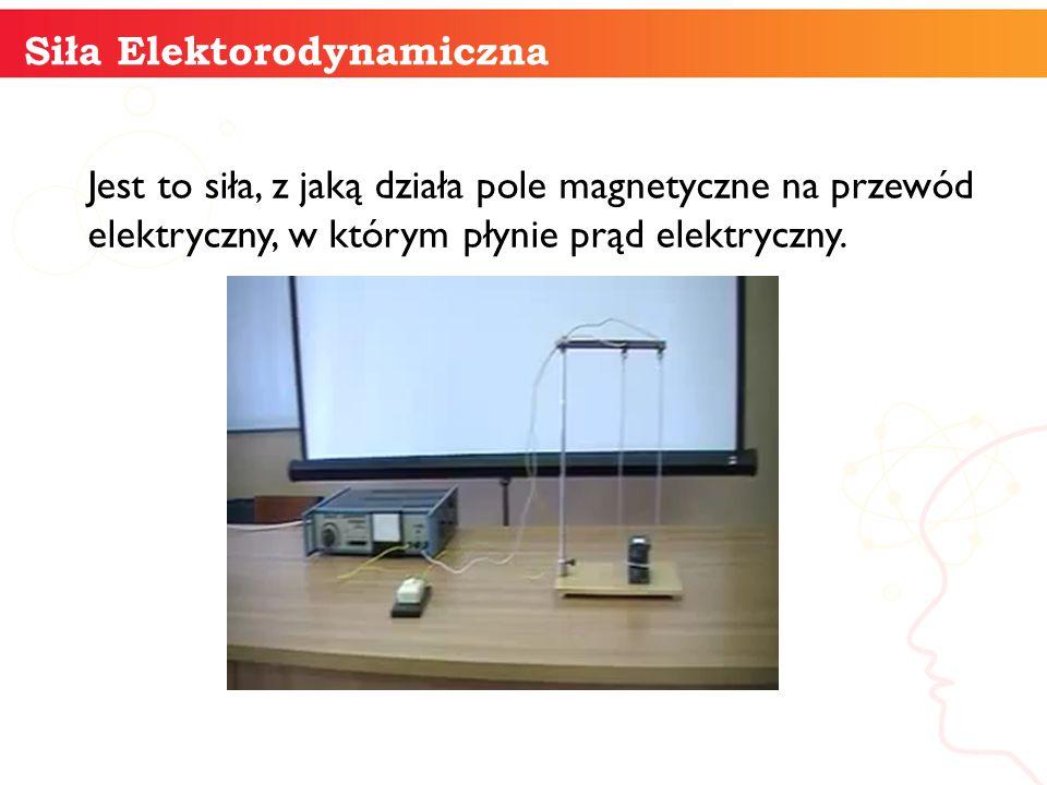 Siła Elektorodynamiczna