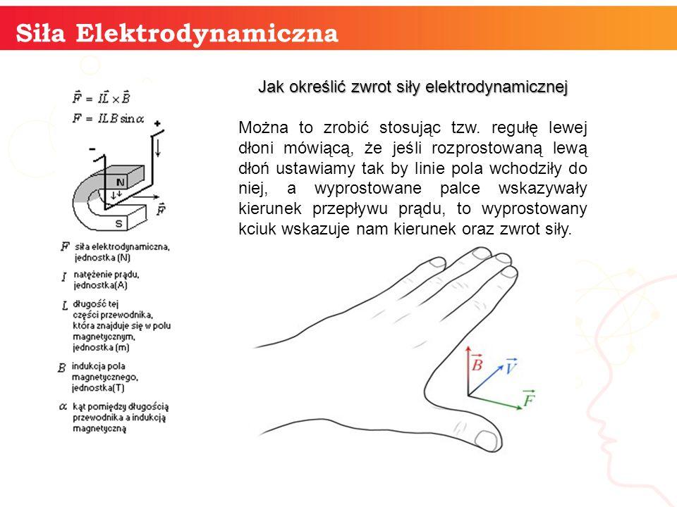 Jak określić zwrot siły elektrodynamicznej