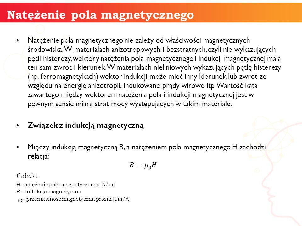 Natężenie pola magnetycznego