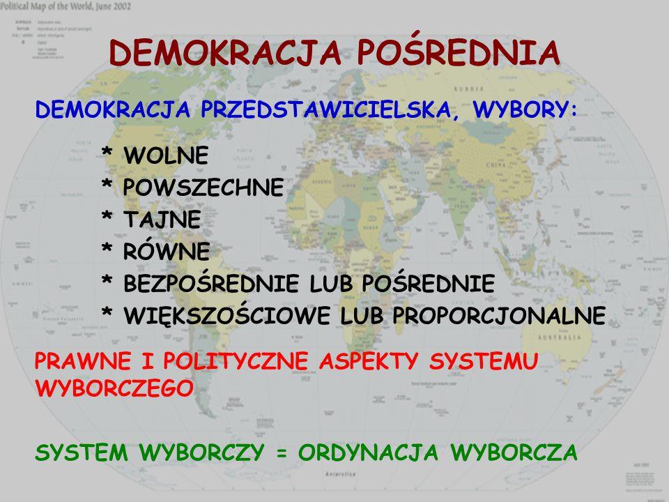 DEMOKRACJA POŚREDNIA DEMOKRACJA PRZEDSTAWICIELSKA, WYBORY: * WOLNE