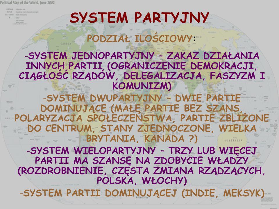 SYSTEM PARTII DOMINUJĄCEJ (INDIE, MEKSYK)