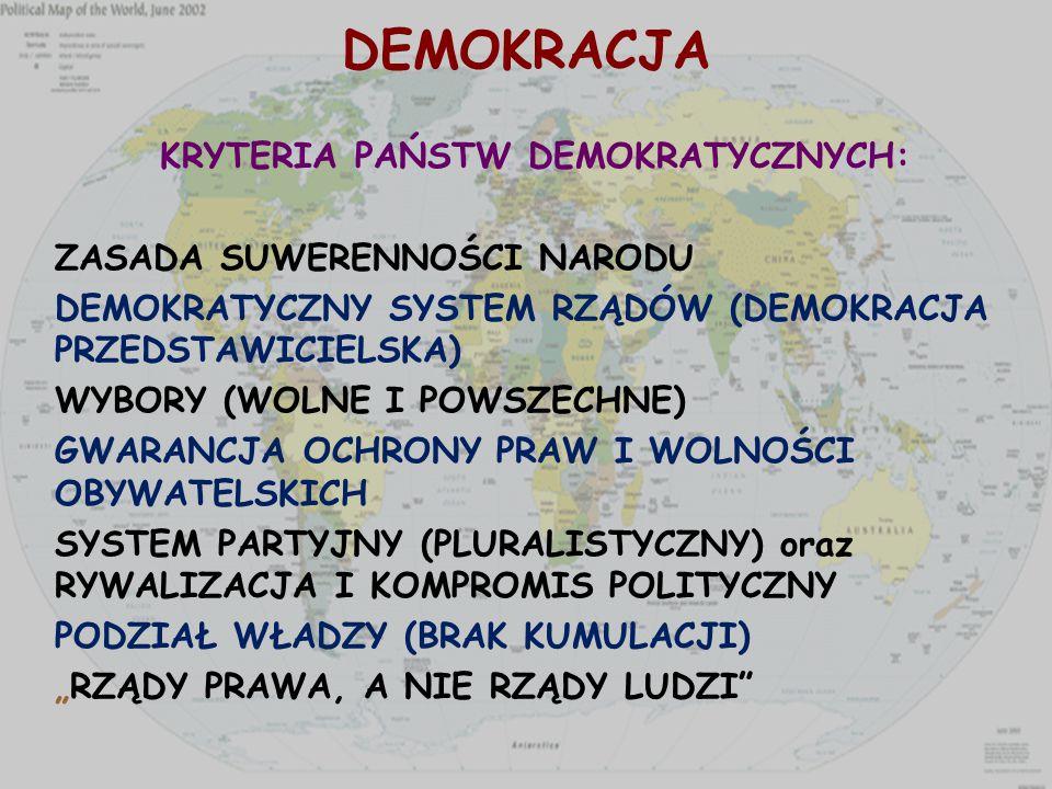 KRYTERIA PAŃSTW DEMOKRATYCZNYCH: