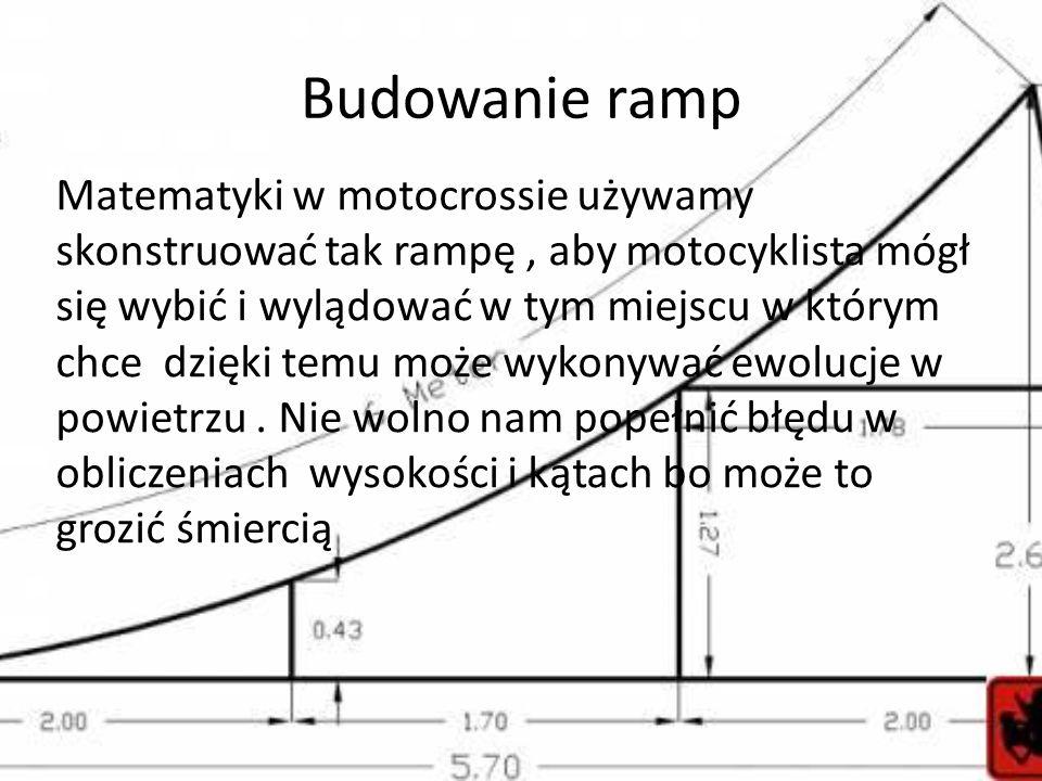 Budowanie ramp