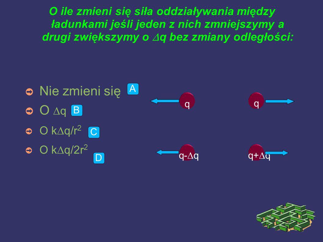 O ile zmieni się siła oddziaływania między ładunkami jeśli jeden z nich zmniejszymy a drugi zwiększymy o Dq bez zmiany odległości: