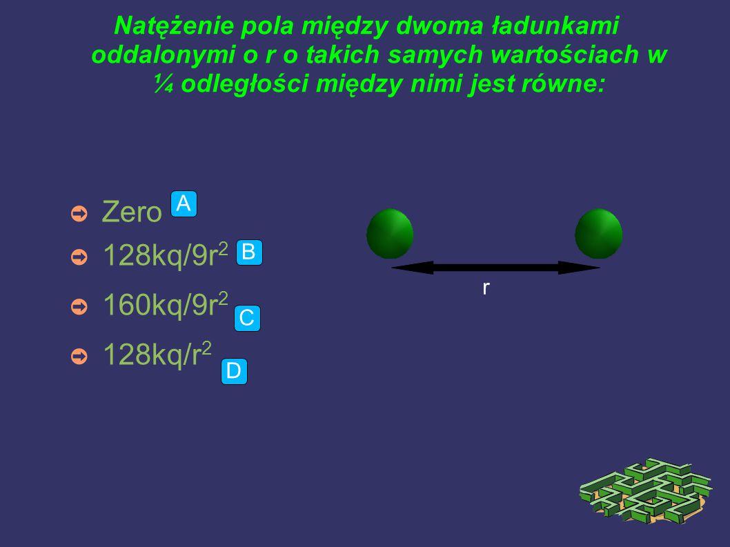 Natężenie pola między dwoma ładunkami oddalonymi o r o takich samych wartościach w ¼ odległości między nimi jest równe: