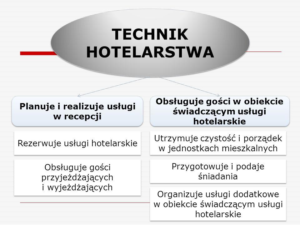 TECHNIK HOTELARSTWA Planuje i realizuje usługi w recepcji. Obsługuje gości w obiekcie świadczącym usługi hotelarskie.