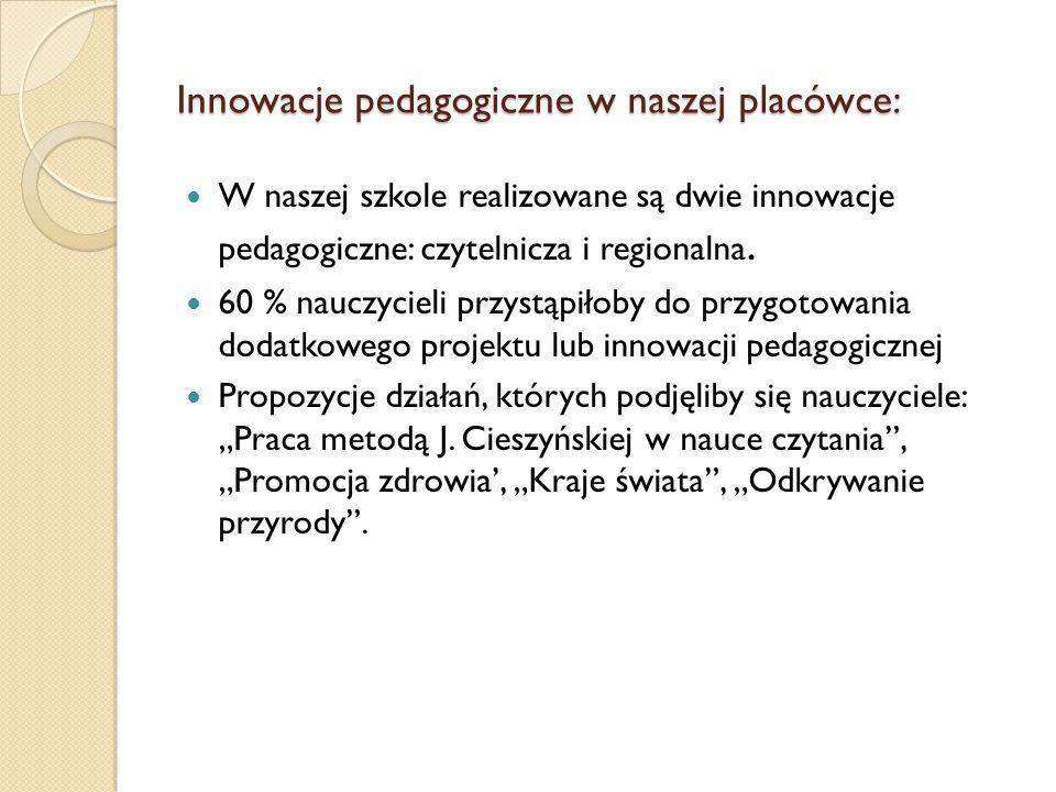 Innowacje pedagogiczne w naszej placówce:
