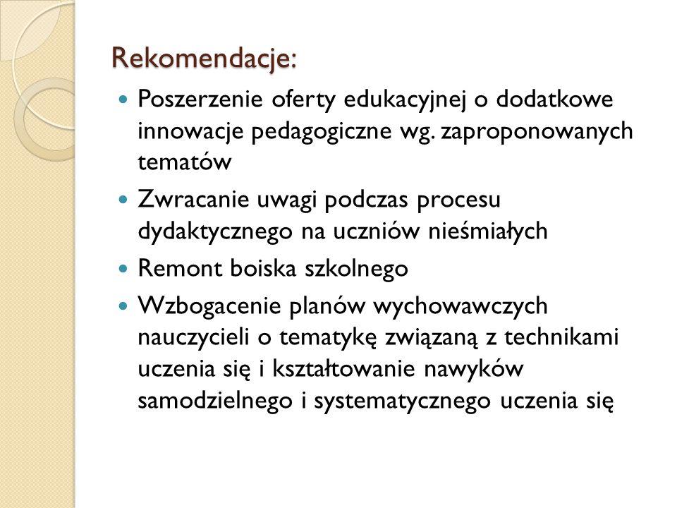 Rekomendacje: Poszerzenie oferty edukacyjnej o dodatkowe innowacje pedagogiczne wg. zaproponowanych tematów.