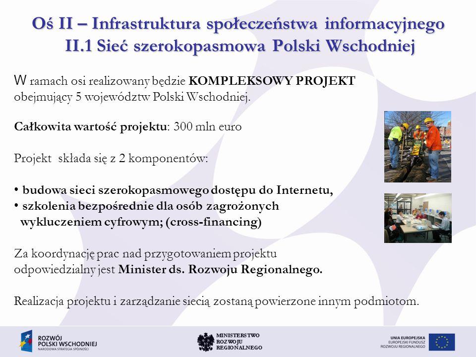 Oś II – Infrastruktura społeczeństwa informacyjnego II