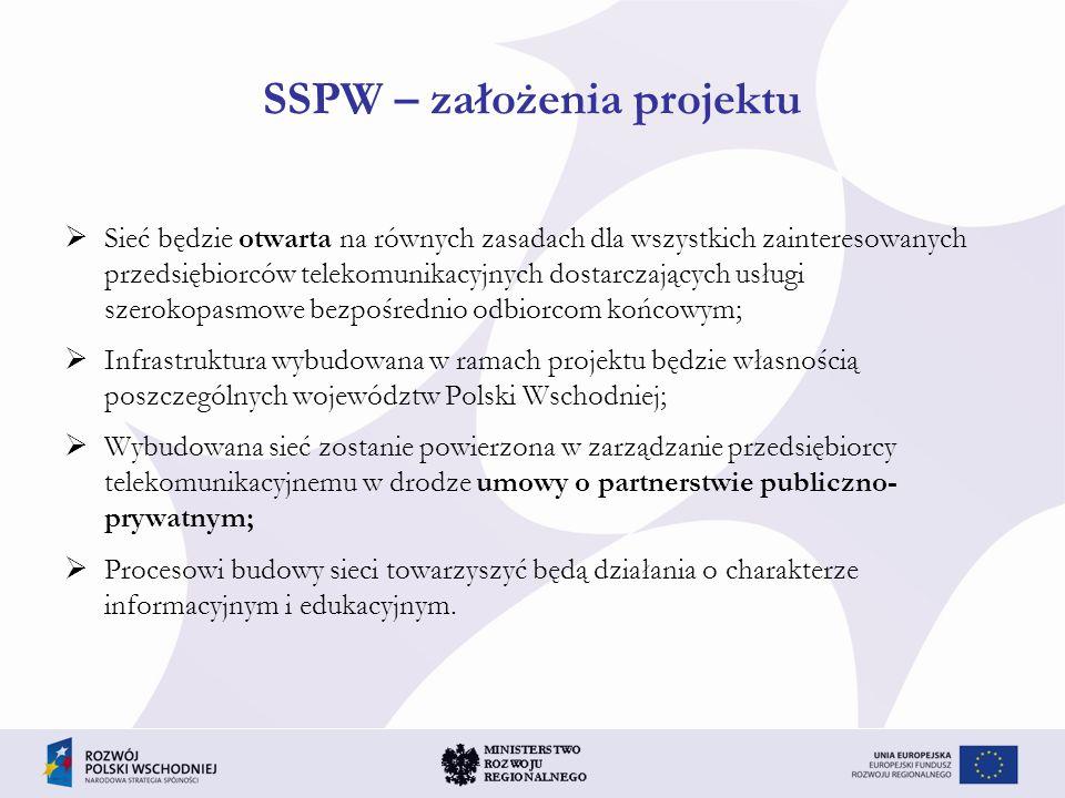 SSPW – założenia projektu
