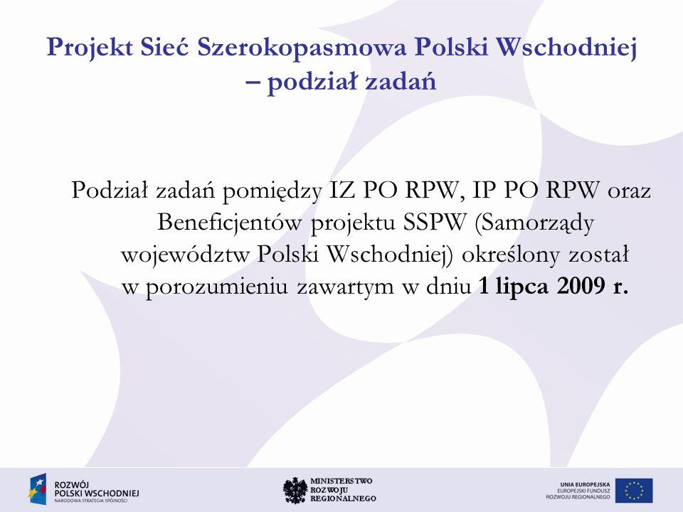 Projekt Sieć Szerokopasmowa Polski Wschodniej – podział zadań