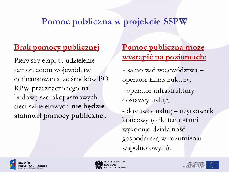 Pomoc publiczna w projekcie SSPW